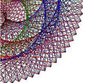 Pointy Curvy Orbit Theory